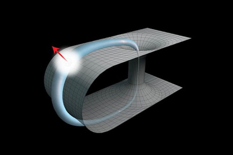 A space-time structure exhibiting closed paths in space (horizontal) and time (vertical)