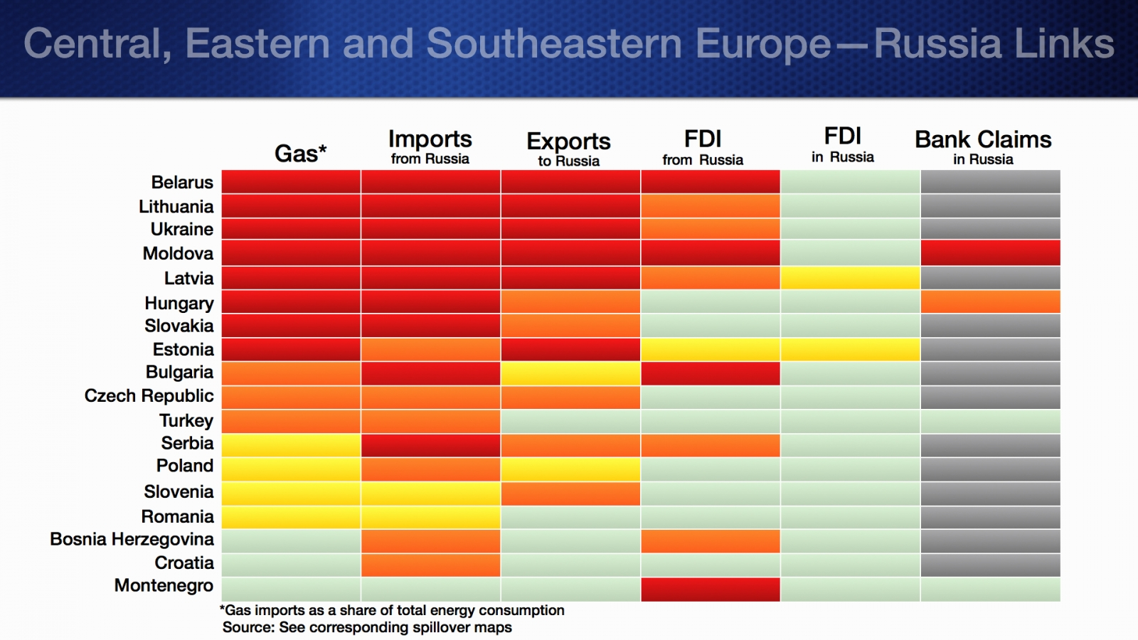 Trade links eastern Europe