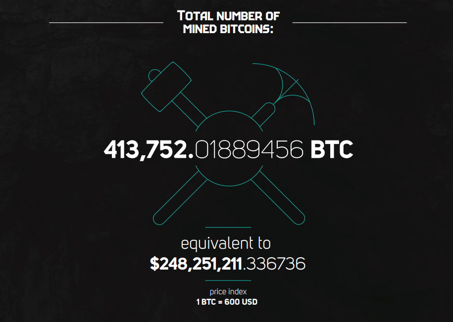 bitcoin ghash mining