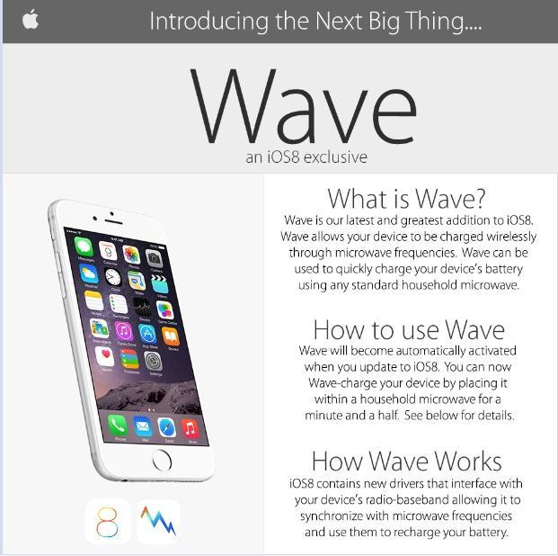 Apple Wave Was Presented As New Feature Of IOS 8