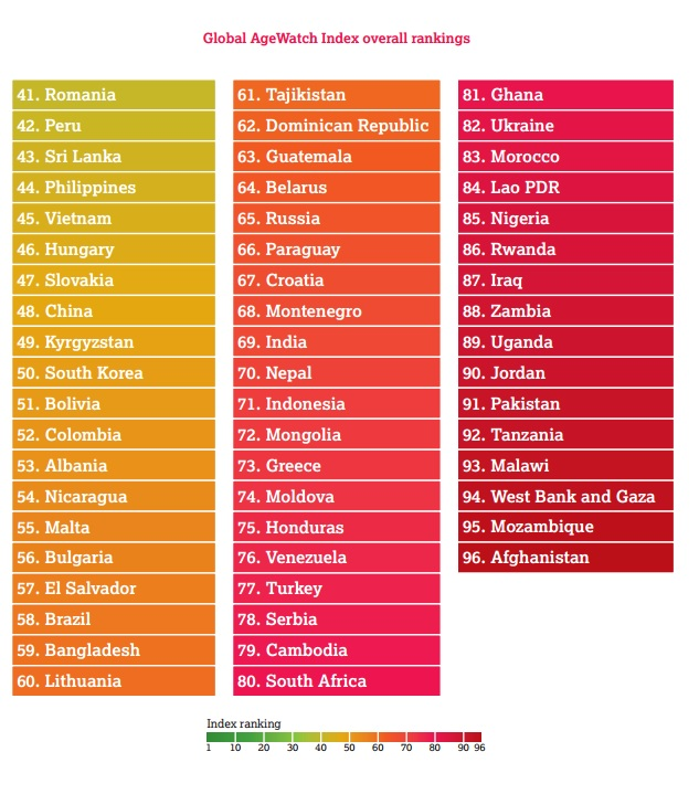 Best Places In The World To Live 2015: World's Best And Worst Places To Live Over The Age Of 60