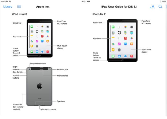 Specs Mini Ipad Ipad Air 2 And Ipad Mini 3