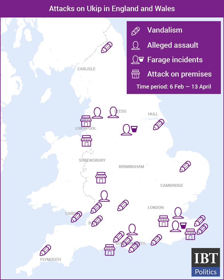 Ukip attacks