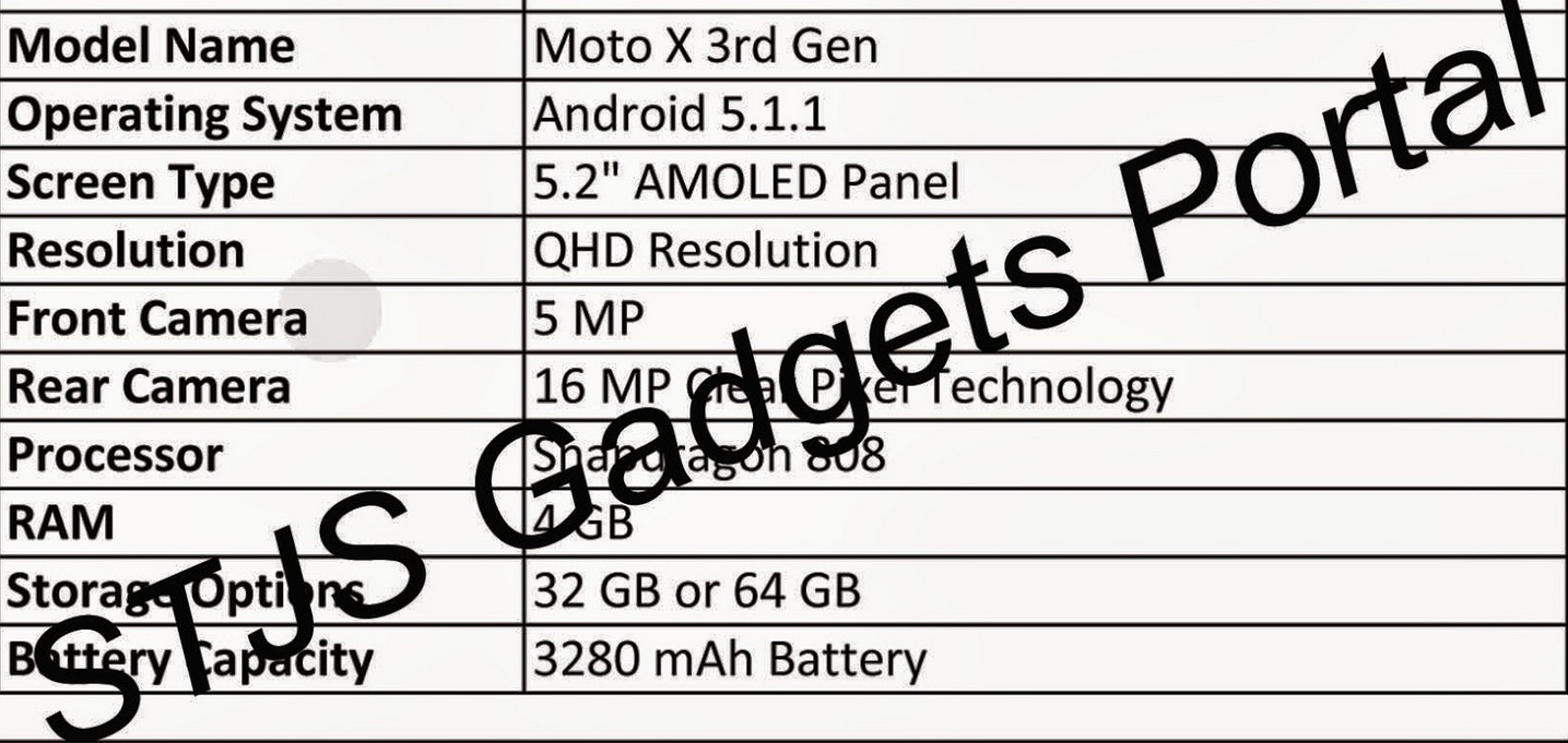 motorola moto x 3rd gen rumoured to use 5 2in qhd screen
