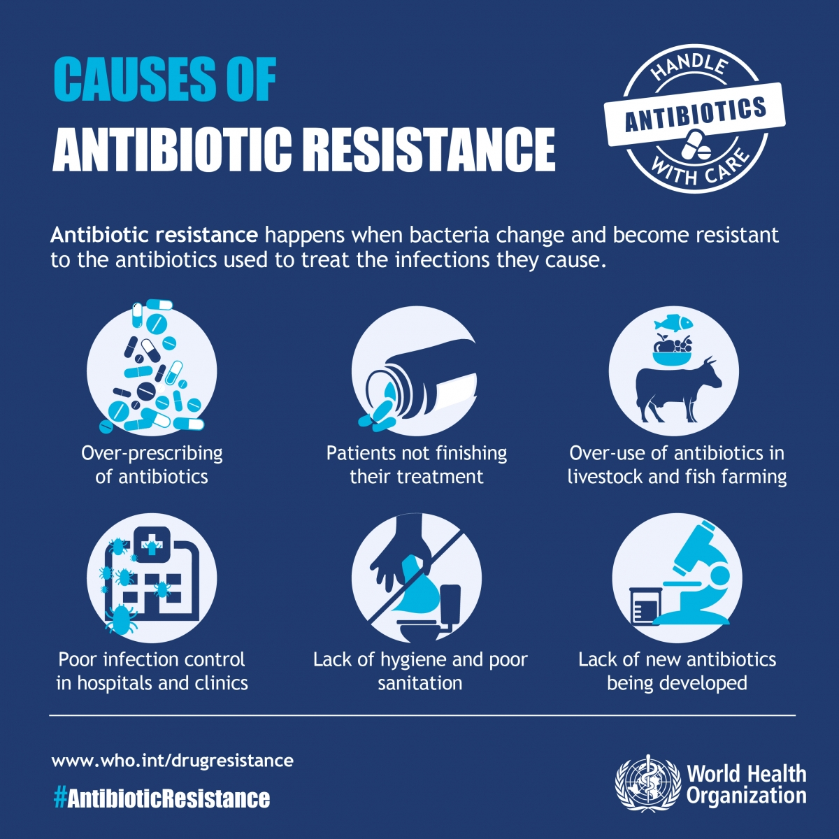 Antibiotic Resistance | Science Features | Naked Scientists