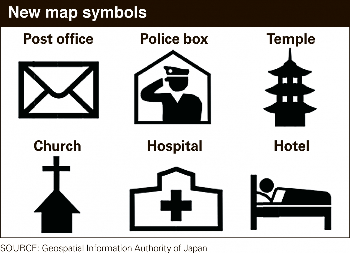 Map symbols cultural map symbols fully editable vector graphics japan revamps foreignlanguage map symbols to make it easier for biocorpaavc