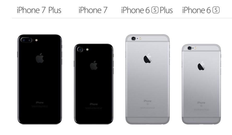 Image Result For Iphone  Vs Iphone S Plus