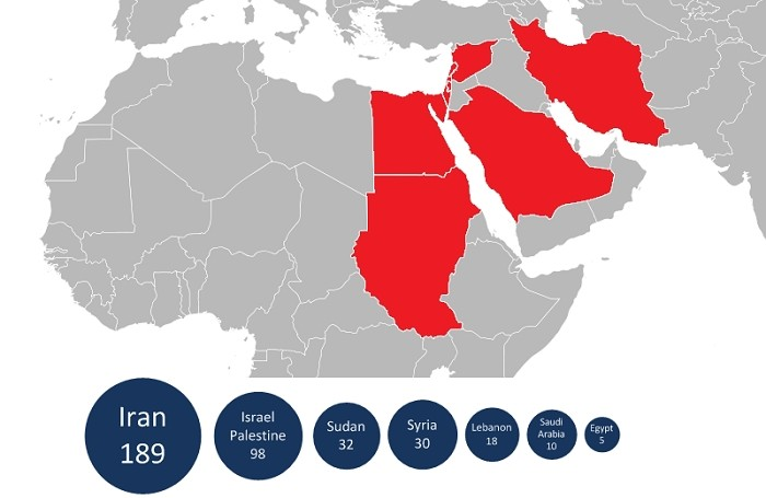 Flame malware map of middle east affected areas