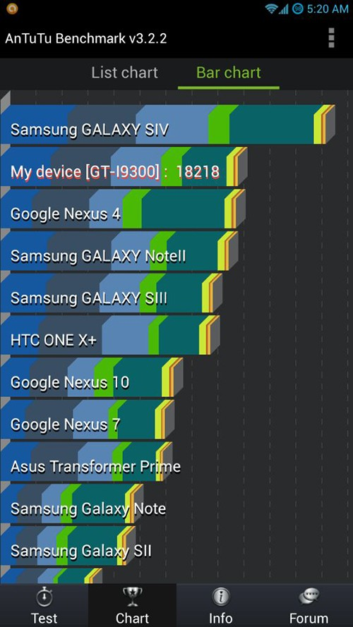 Update Galaxy S3 GT-I9300 to Android 4.2.2 Jelly Bean via SentinelROM [How to Install] [VIDEOS]