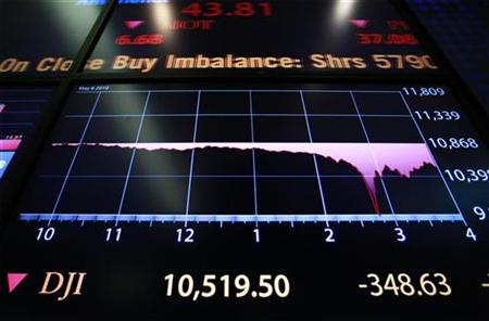 "The final numbers of the day's trading following the 20-minute ""flash crash"""