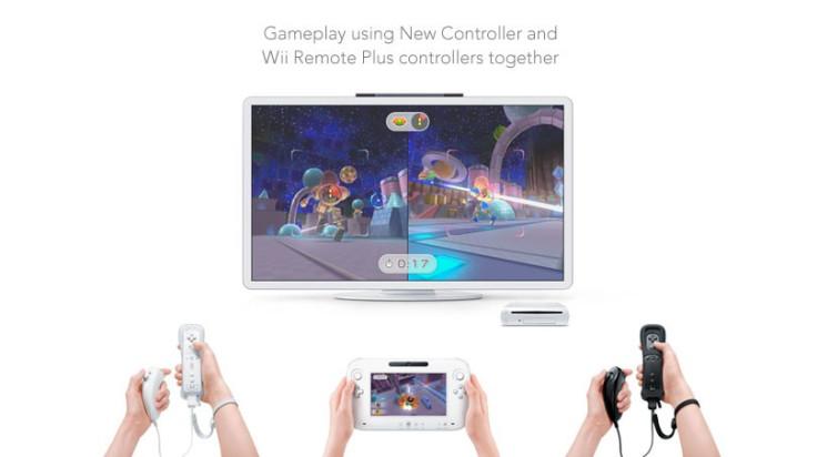 Wii U Console Back