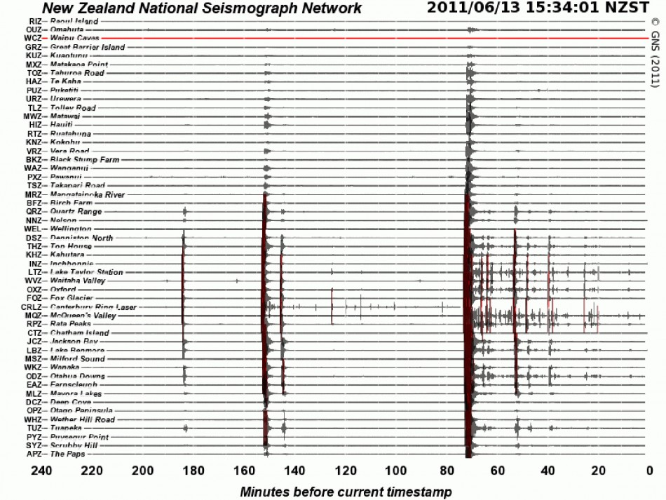 Handout photo of a seismograph drum reading
