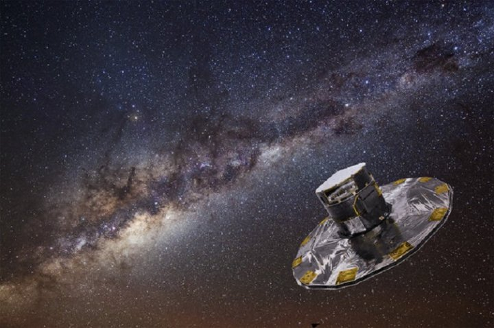 ESA Gaia mission