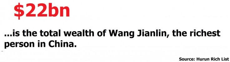 Wang Jianlin wealth