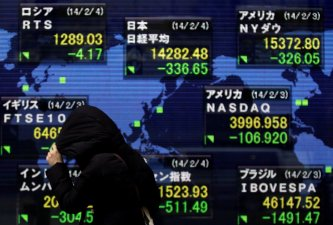 Global Share Prices