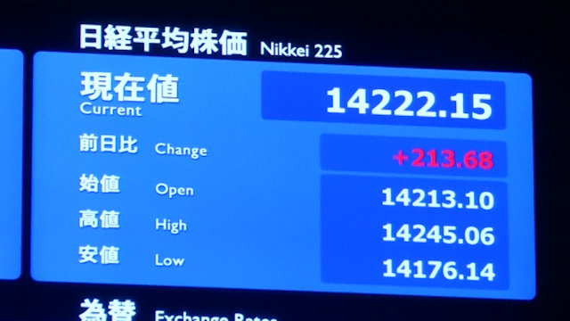 Nikkei and Kospi Rebound, Wall Street Ends Higher