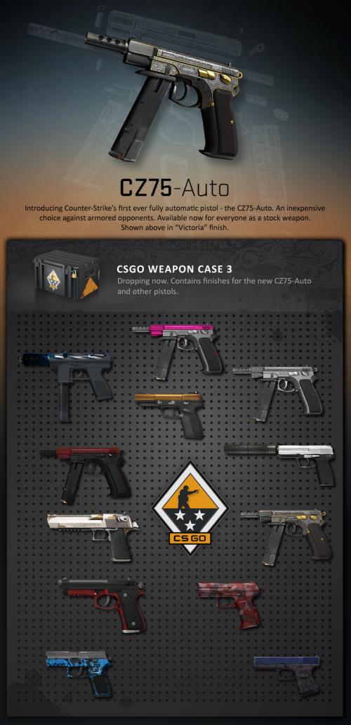 CS Go CZ75-Auto