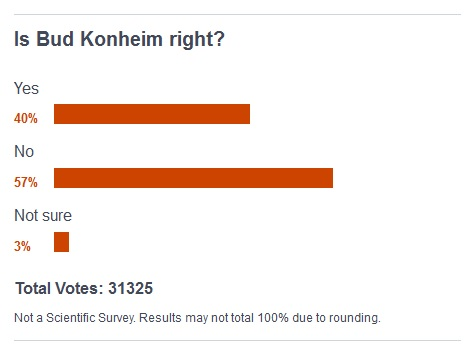 Bud Konheim opinion poll