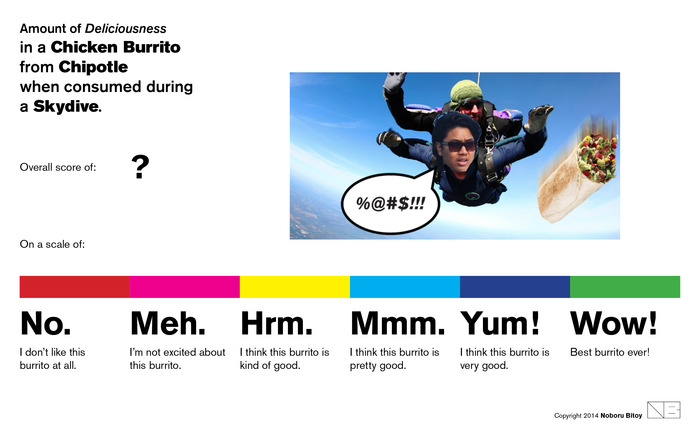 How would a burrito taste if eaten while skydiving?
