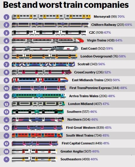 train info-graphic