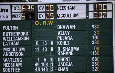 New Zealand v India - Score Board