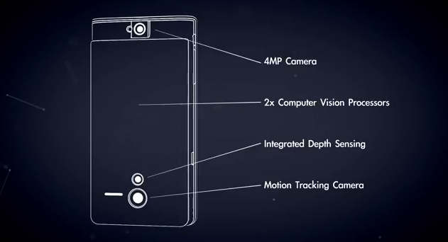 Project Tango Hardware