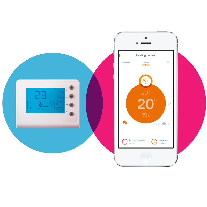 British Gas Hive Thermostat Review