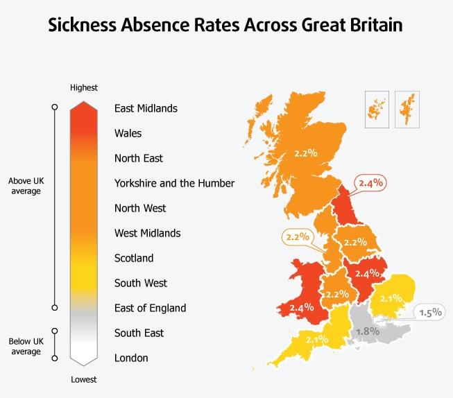 Sickness Chart 2
