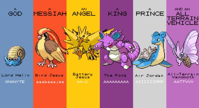 Twitch Plays Pokémon: Chronicling Epic Maddening Adventure