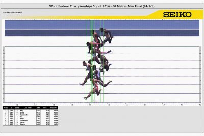 kilty photo finish