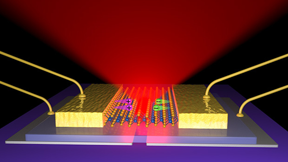 LED 3 atoms thick