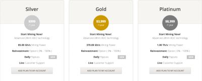 CloudHashing Bitcoin Mining Rates