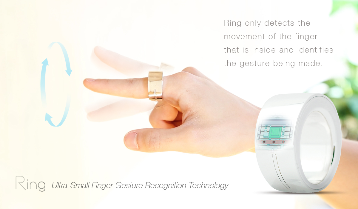 Ring - a wearable tech device that lets you control things using gestures