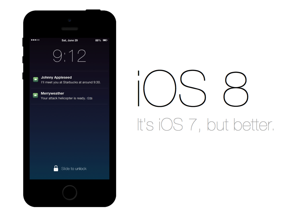 iOS 8: Better Inter-app Communication, Enhanced Notification Centre and CarPlay with Wi-Fi On Cards