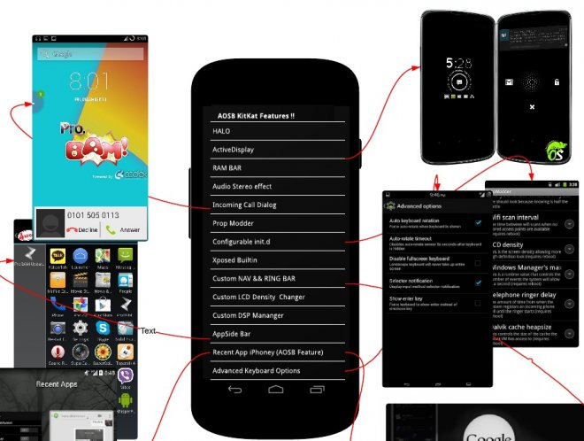 AOSB Project Featuring Android 4 4 2 KitKat Available for