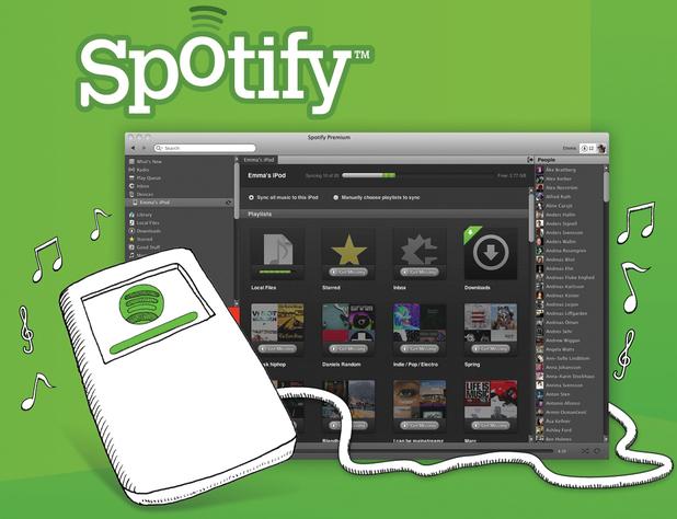 Spotify Premium Membership