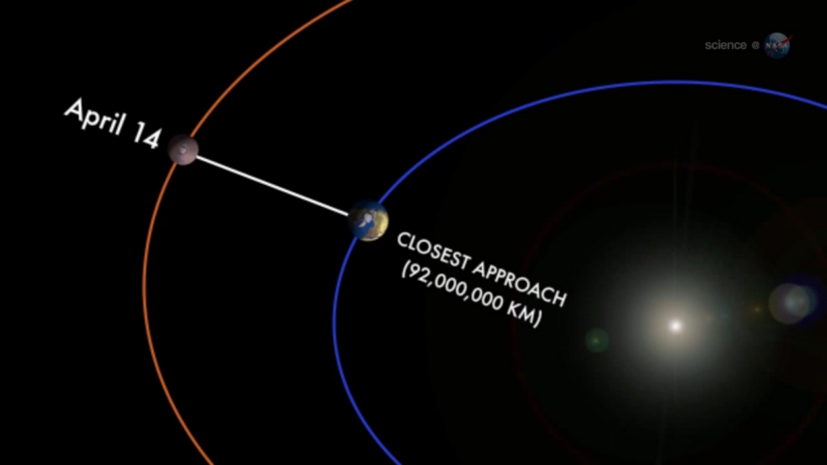 closest planet to earth tonight - photo #45