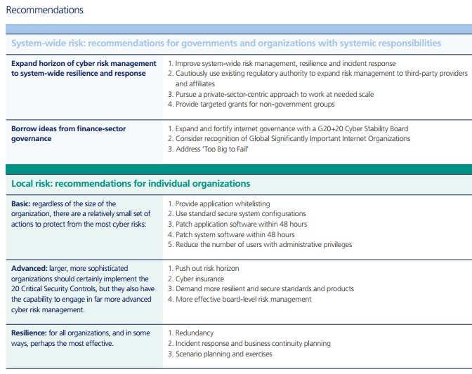 Zurich Insurance Unveils 7 Deadly Cyber Risks