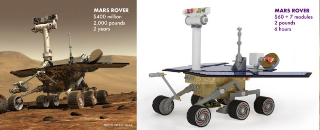 Build your own remote-controlled Mars Rover from the littleBits Space Kit