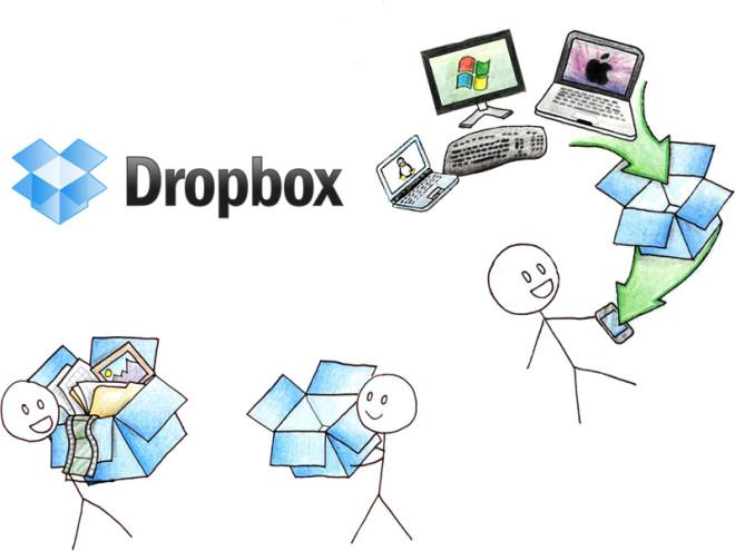 Leaked music dropbox