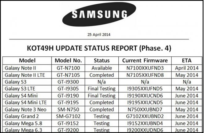 Samsung internal document