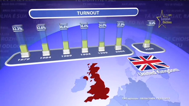 European Election Fails to Excite British Voters