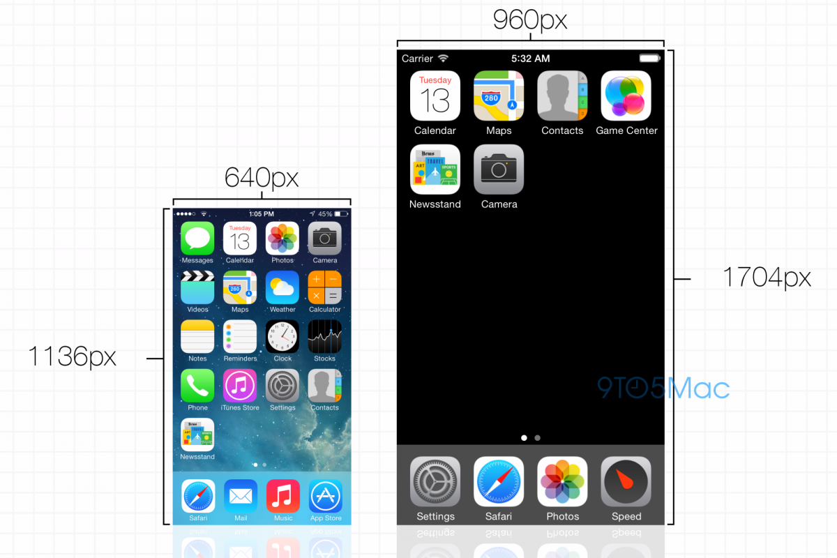 iPhone 6 Screen Resolution
