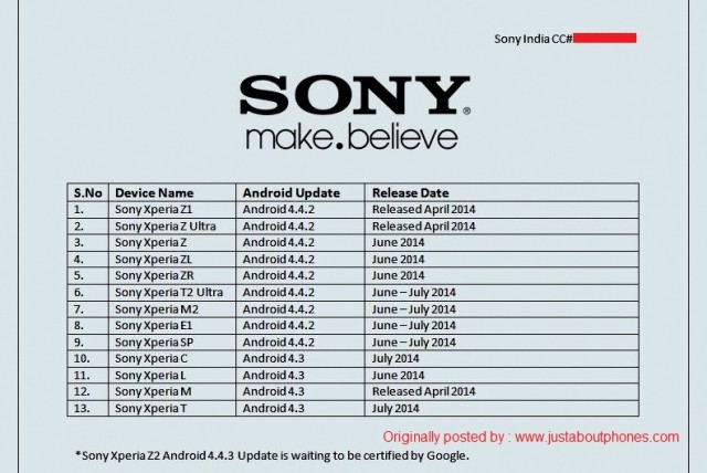 Xperia SP to Get KitKat in June, Xperia C and L to Get Android 4.3 Says Leaked Roadmap