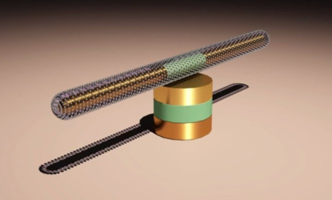 Engineers Invent World\'s Smallest, Fastest Nanomotor That