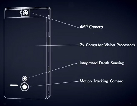 project tango technology