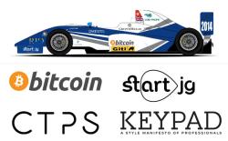 bitcoin race