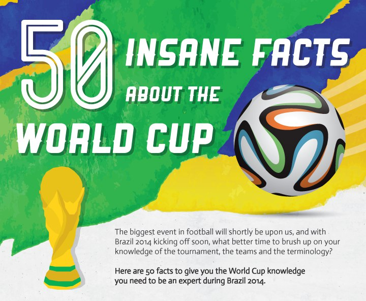 Brazil 2014: 50 Amazing Facts About the World Cup [Infograph]