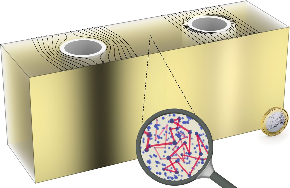Invisibility Cloak may Soon be a Reality, says German Physicists