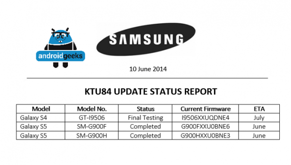 Android 4.4.3 Update Imminent for Galaxy S5 and Galaxy S4 Says Leaked Document